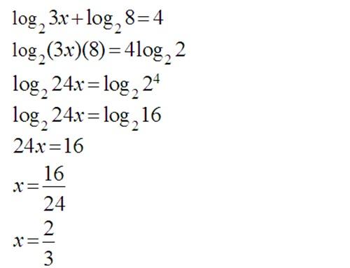 Matematik Tambahan Logaritma