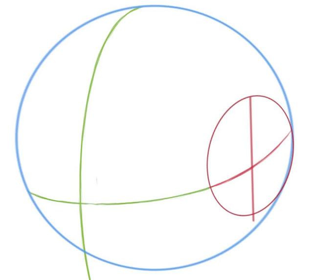 Dessiner des yeux manga de côté: dessiner les axes