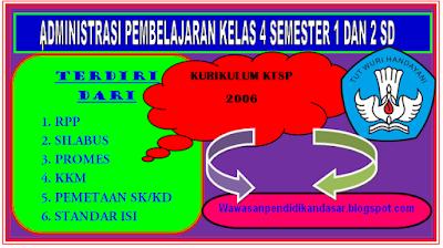 RPP KTSP Kelas 4 SD Semester 1 dan 2