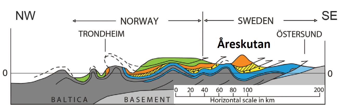 Wyjaśnić znaczenie skał w datowaniu radiometrycznym