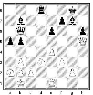Posición de la partida de ajedrez Santo Román - Sosonko (Open de Cannes 1992)