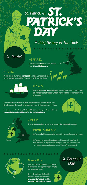Facts about St Patrick's Day