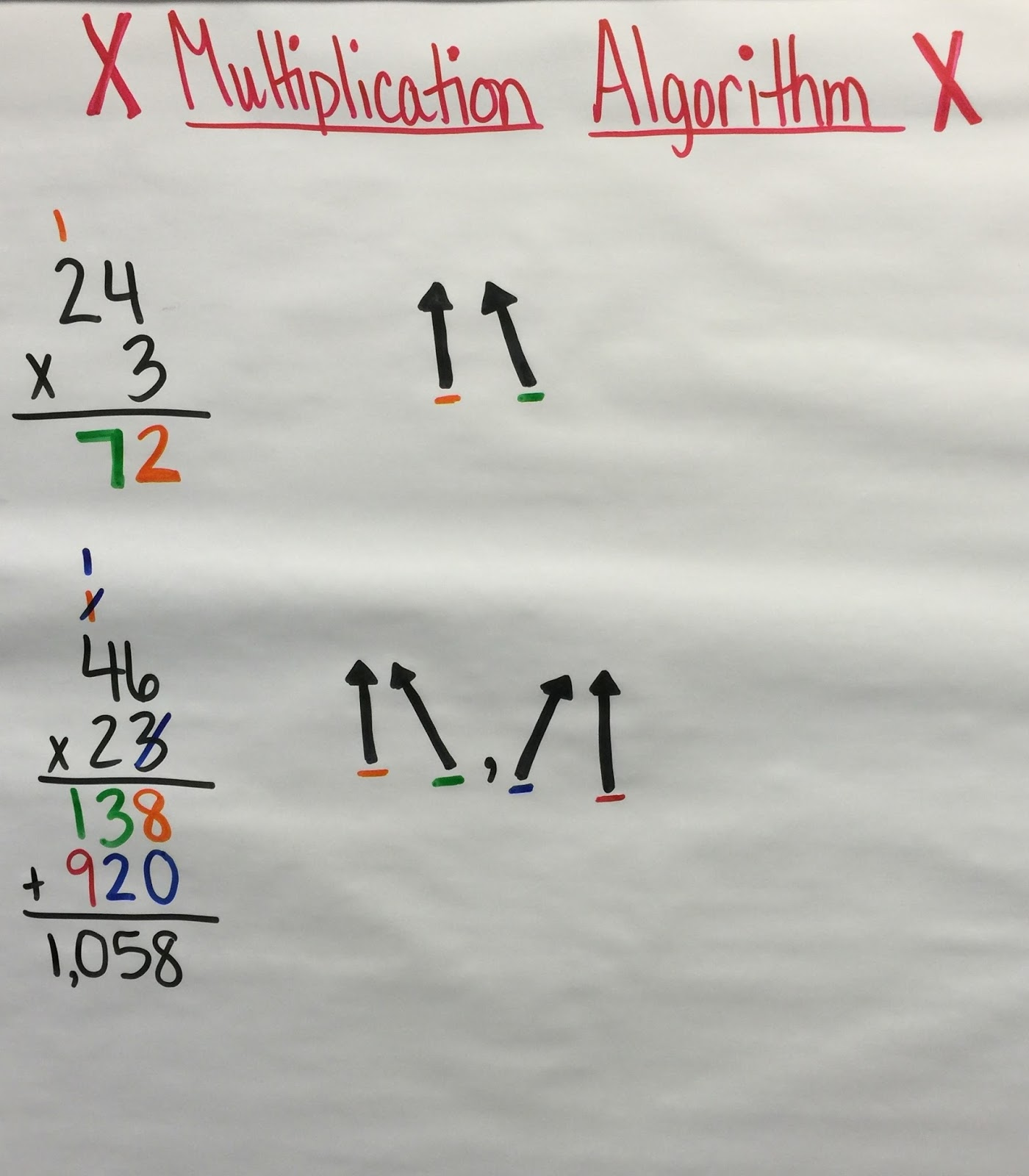 The 4th Grade May Niacs Moving To The Standard Multiplication Algorithm