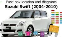 Letak sekring suzuki swift 2004-2010