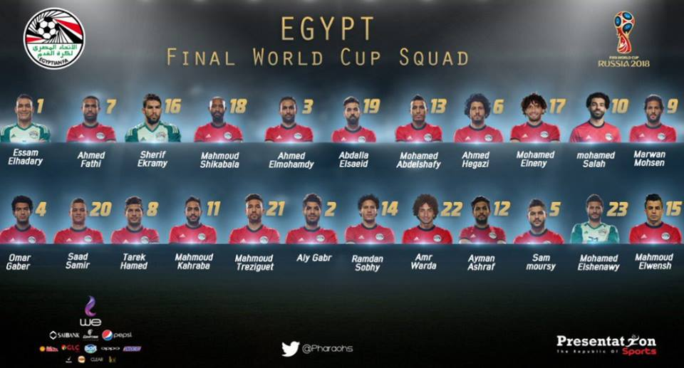 Egypt World Cup 2018 Squad (Possible Lineups)