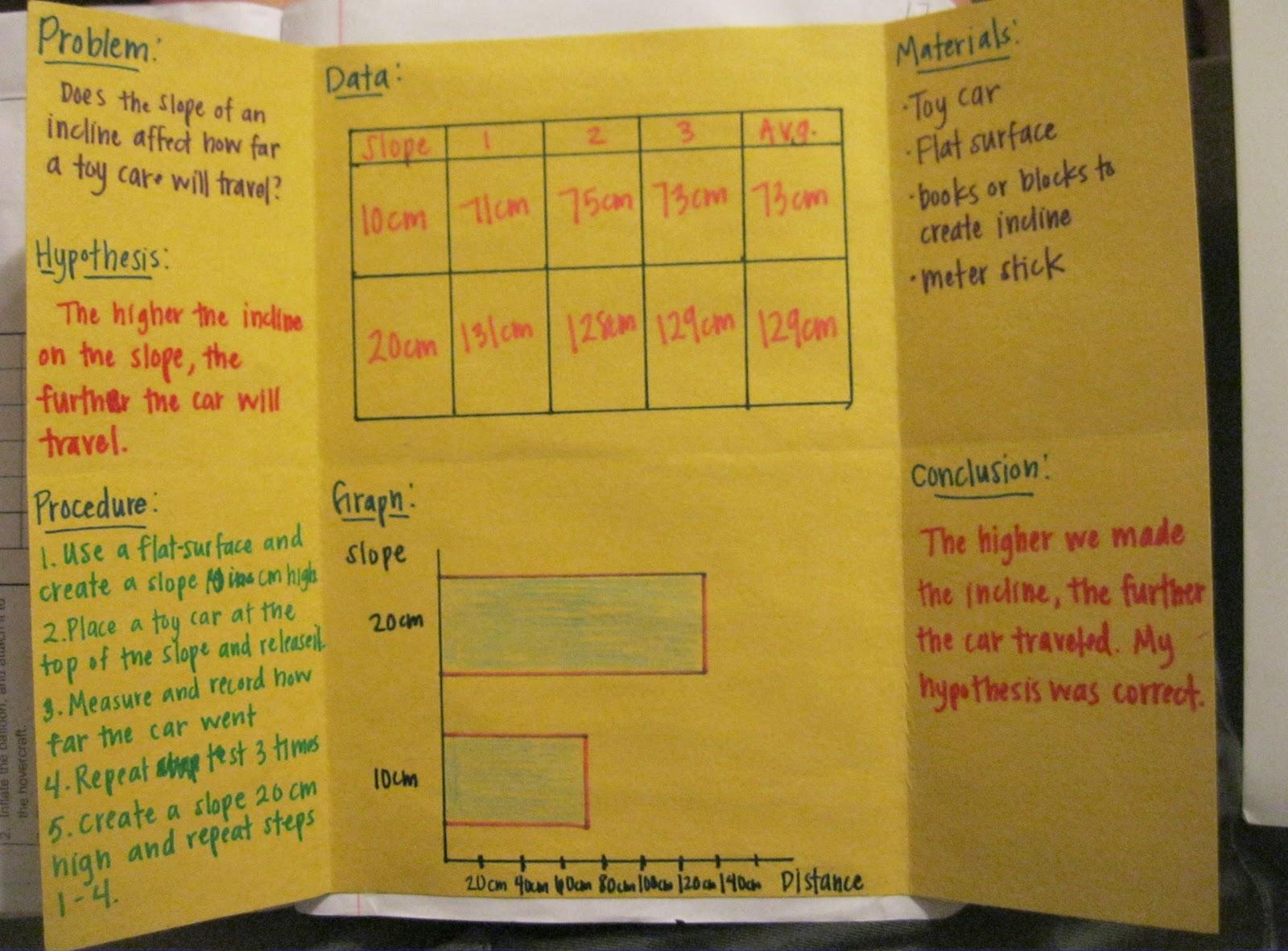 Teaching In An Organized Mess Mini Science Board