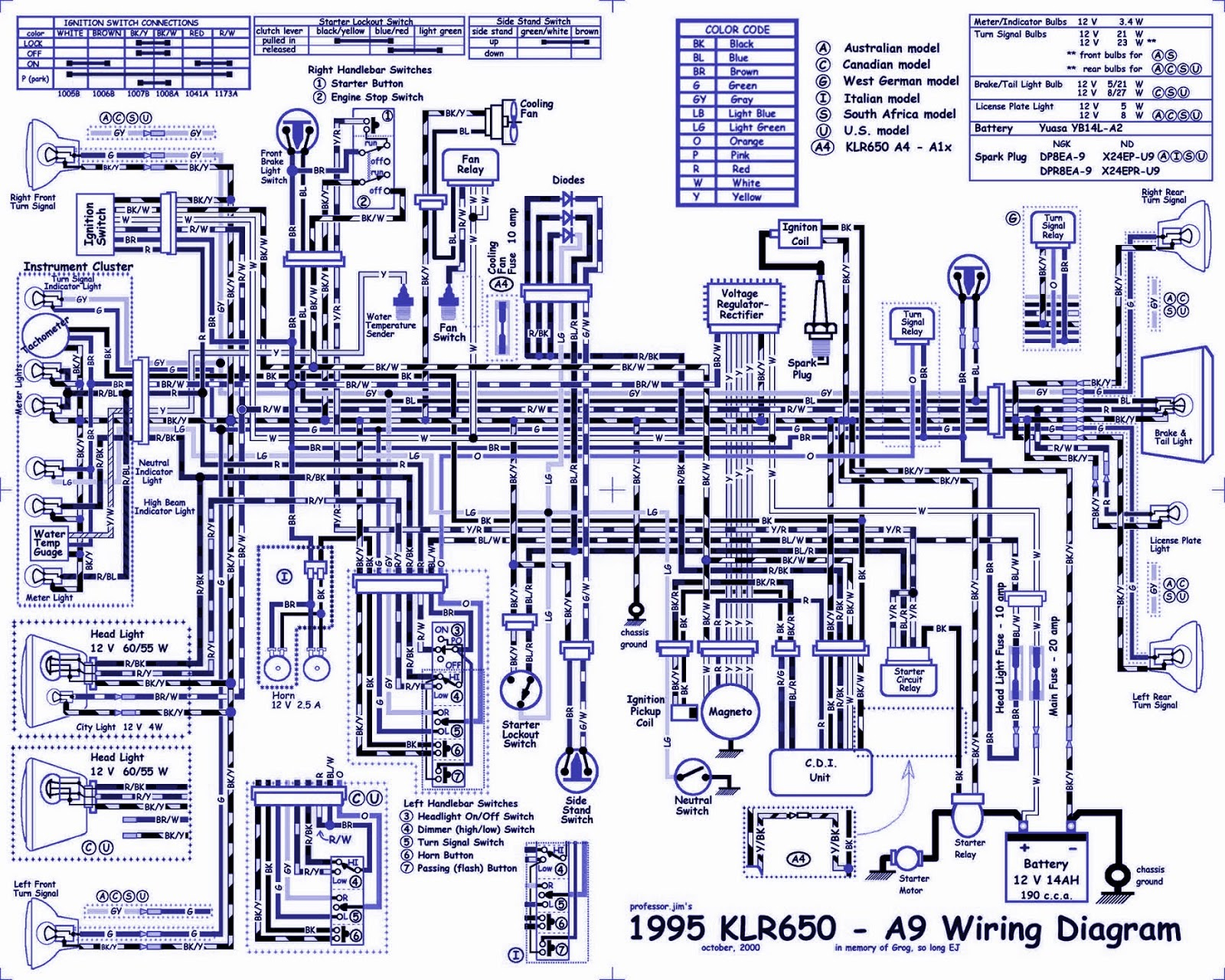 klr 250 turn signals wiring diagram chevrolet monte carlo 1974 electrical wiring diagram ...