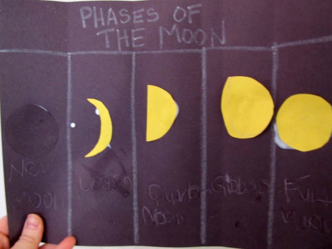 harold and the purple crayon moon phases activity