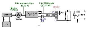 SG HL schematic