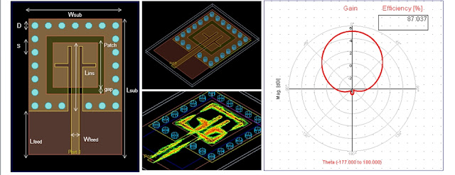 SIW (Substrate Integrated Waveguide) Patch Antena