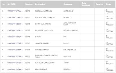 Fiforlif Jakarta Selatan, Jual Fiforlif Jakarta Selatan, Agen Fiforlif Jakarta Selatan