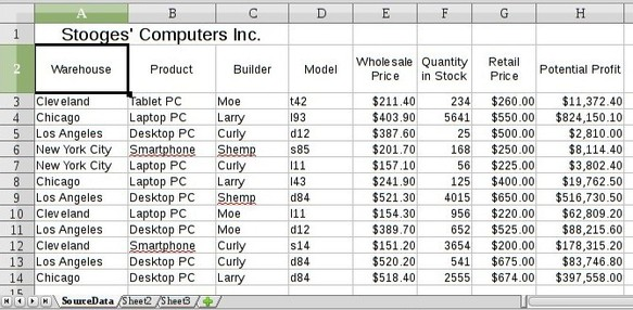 dave s tech docs using libreoffice calc to create pivot tables