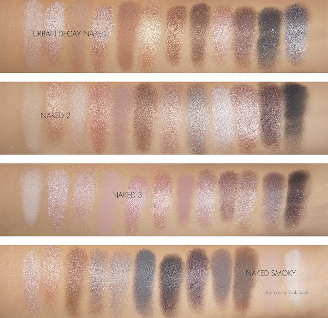 Urban Decay Naked Palettes swatched