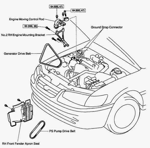 ashwak hassan 2000 Toyota Camry Timing Belt Marks