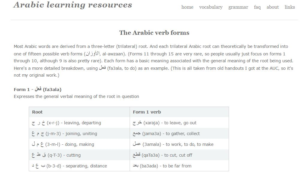 Arabic as a foreignsecond language riyad alhomsi a very useful site to explain arabic verb forms and their meanings m4hsunfo