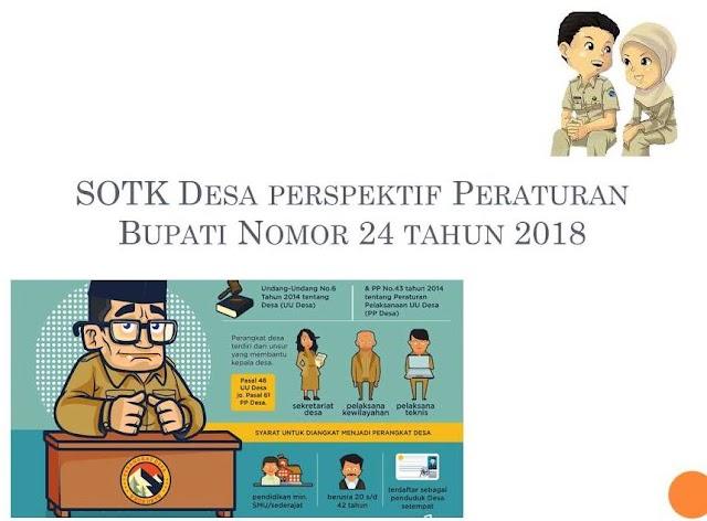Preview Peraturan Bupati tentang SOTK  DESA