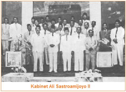 Program kerja Kabinet Ali Sastroamijoyo II