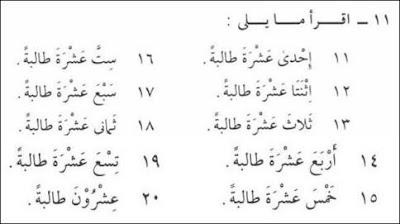 Kaidah Bilangan 11 Sampai 20 Dalam Bahasa Arab Pelajaran 6 Durusul Lughah 2