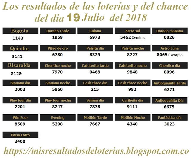 Resultados de las loterías de Colombia | Ganar chance | Los resultados de las loterías y del chance del dia 19 de Julio del 2018
