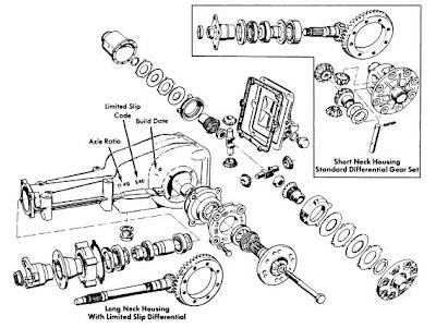 Removal and Installation BMW 1975-76 Drive Axles