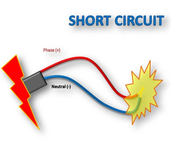 What just is meant yesteryear Electric Short circuit Meaning of Electric Short Circuit, too What are the Causes?