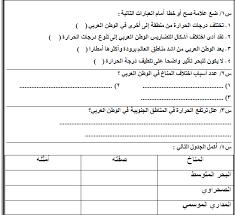 ورقة عمل التضاريس في الوطن العربي دراسات اجتماعية