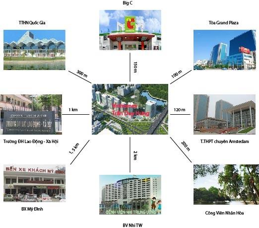 Liên kết vùng tại chung cư Vinhomes D' Capitale Trần Duy Hưng