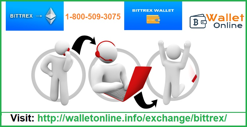 bittrex contact phone number