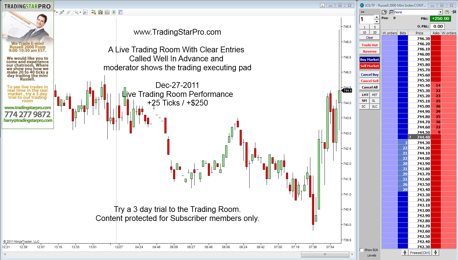 futures live trading room tradingstarpro live trading room performance dec 27 2011 14676