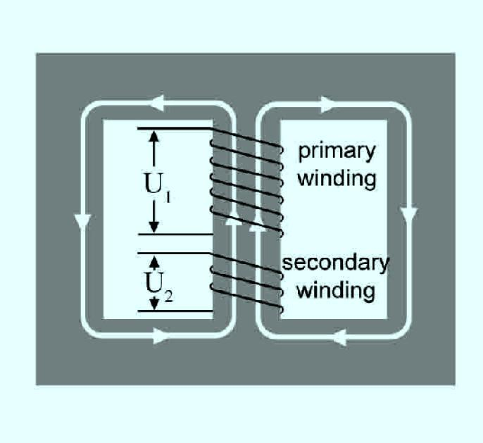 Primary Coil Winding: Primary-Secondary Coils – Autocars
