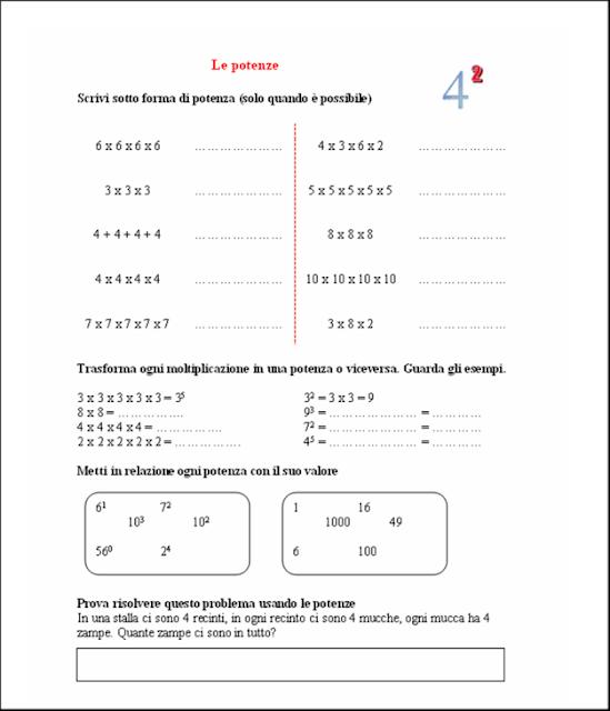 Didattica Matematica Scuola Primaria Le Potenze Classe Quinta