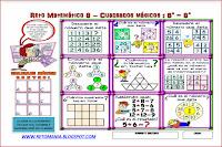 Retos Matemáticos, Problemas Matemáticos, Desafíos Matemáticos, Cuadrados Mágicos, Cuadrados mágicos 3x3, Cuadrados mágicos 4x4, Cuadrados mágicos de orden 4, Cuadrados mágicos y el algebra, Cuadrados Mágicos con solución