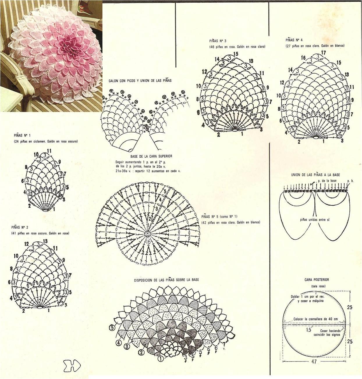 Vistoso Crochet Patrón De La Piña Manta De Bebé Elaboración - Coser ...