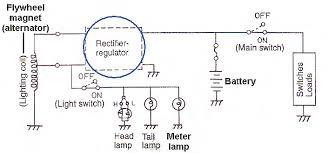 [Harus Tahu] Konstruksi Dan Fungsi Pengisian Generator Ac