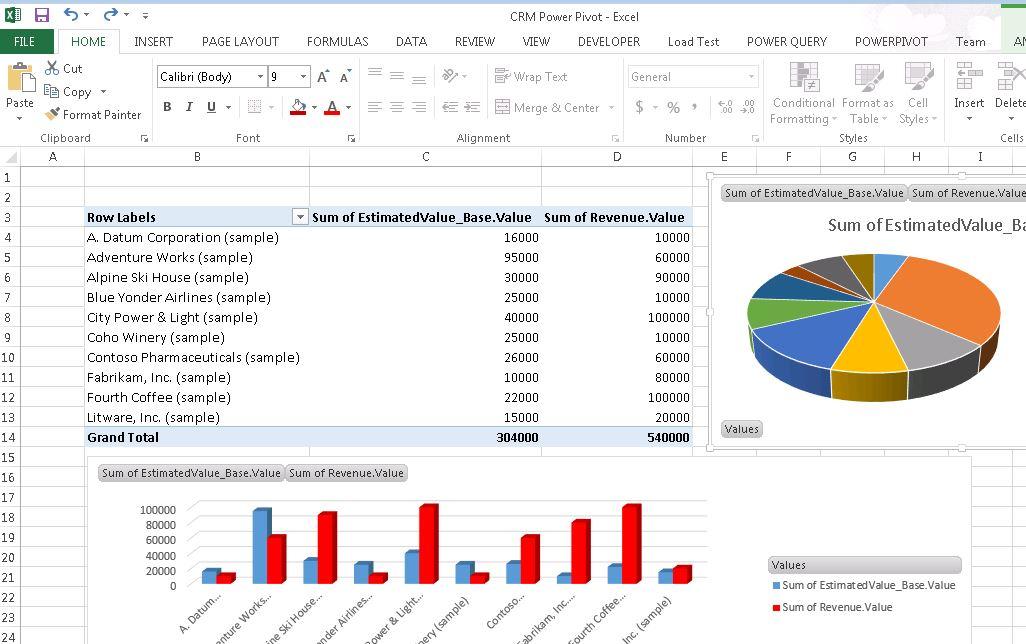 Power Pivot for Microsoft Dynamics CRM Online - Microsoft