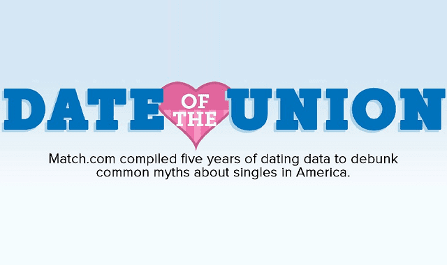 Common dating myths debunked