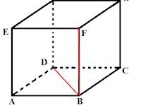 Contoh Soal dan Pembahasan Cara Menghitung Jarak Titik ke Garis Pada Kubus
