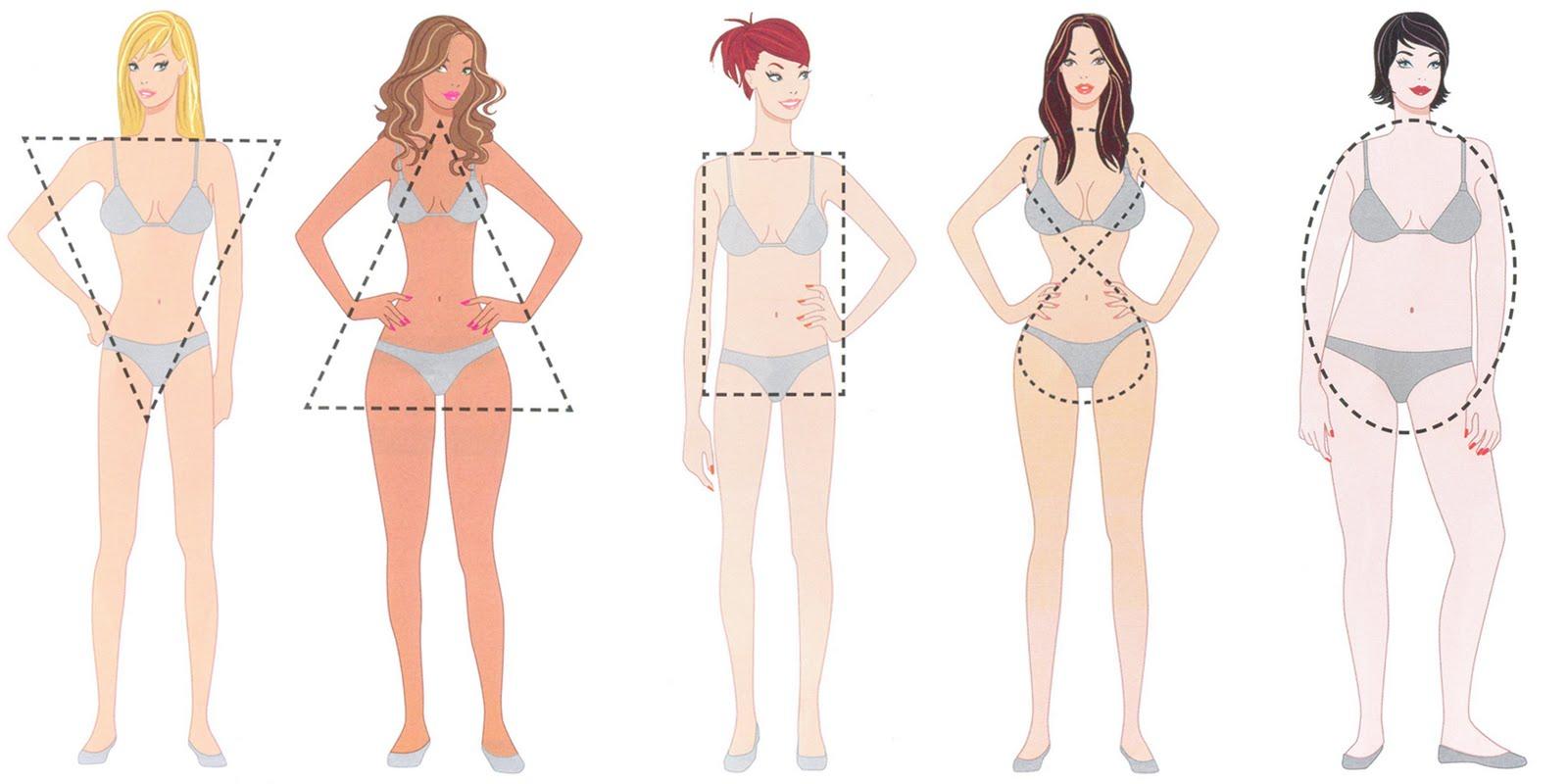 Vestidos para cada tipo de corpo
