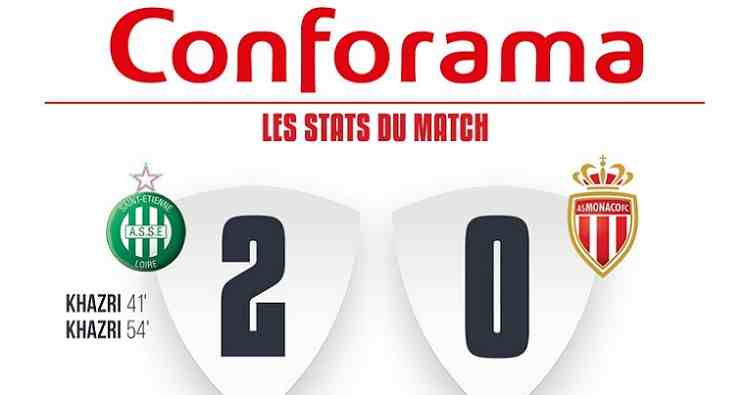 Hasil St Etienne vs AS Monaco Skor Akhir 2-0