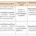 3.2. INTERVENCIÓN ESTADO CON LAS EXTERNALIDADES. FOMENTAR LAS POSITIVAS Y CORREGIR LAS NEGATIVAS.