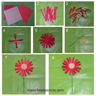 Tutorial cara membuat prakarya dari kertas untuk anak TK