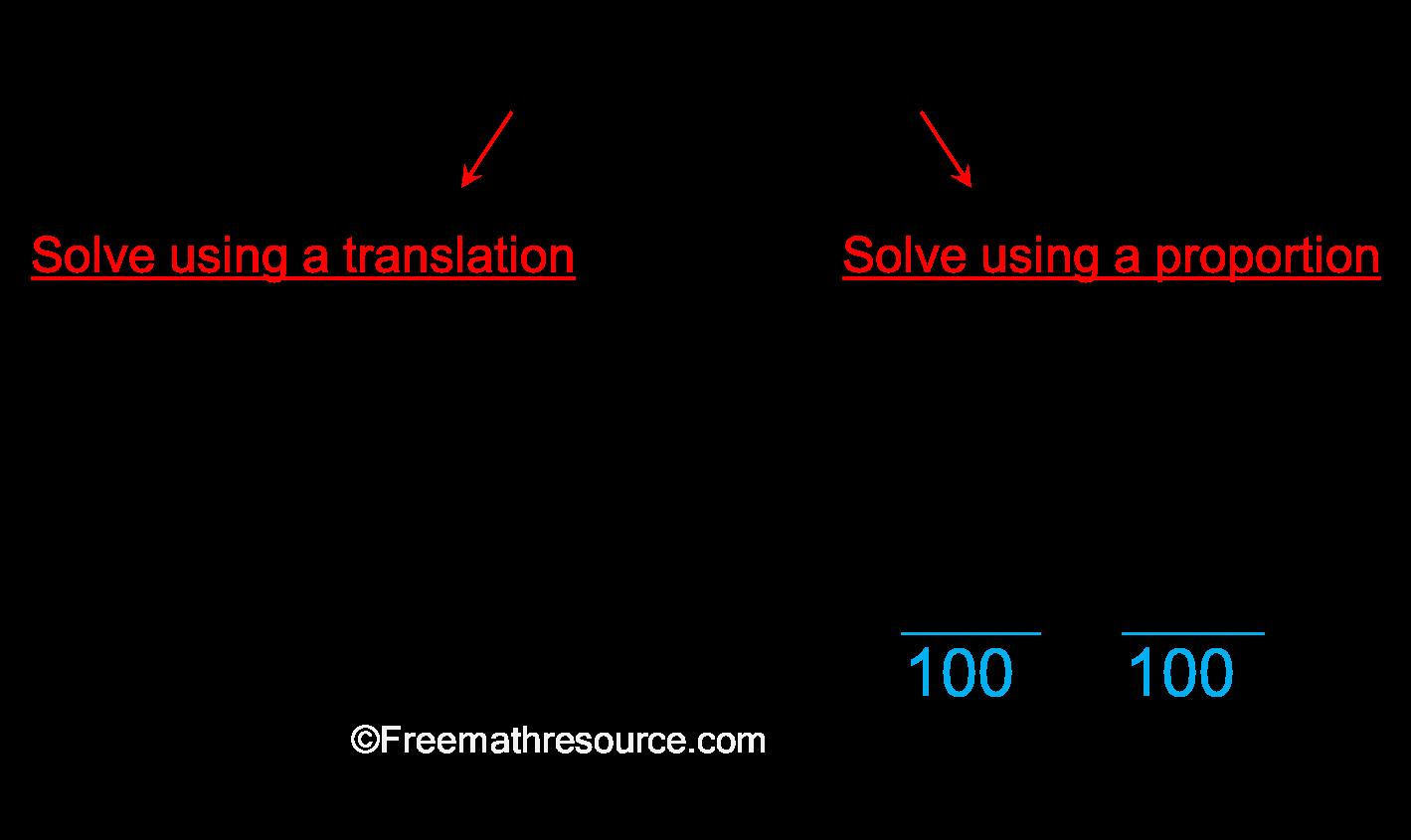 How To Solve A Percent Problem