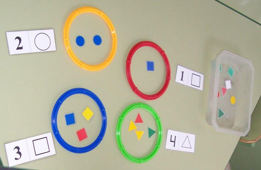 El Rincon De Matematicas En Educacion Infantil
