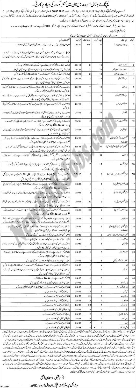 Govt Jobs 2018 in Teaching Hospital DG Khan (320+ Vacancies)