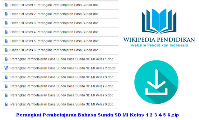Perangkat Pembelajaran Bahasa Sunda SD MI Kelas 1 2 3 4 5 6.zip