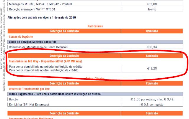 Transferências via MB Way passam a custar 1,20 euros - BPI