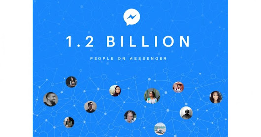 Facebook Messenger hits 1.2B users