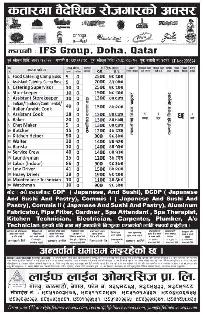 Jobs in Qatar for Nepali, Salary Rs 78,800