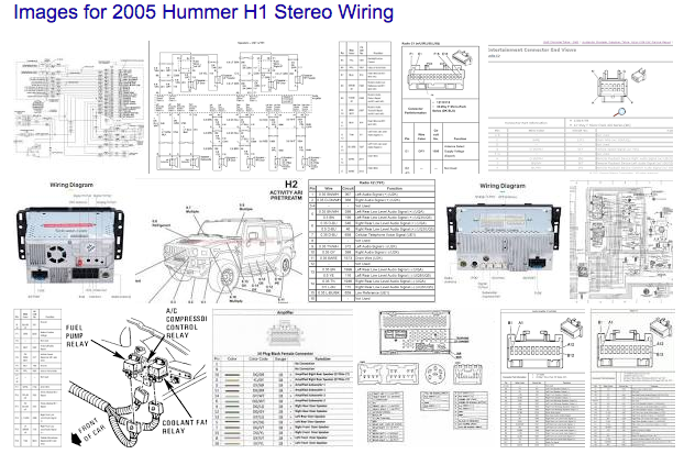car wiring diagrams 2006 hummer h2 sut stereo wiring diagrams Hummer H2 Fuse Box
