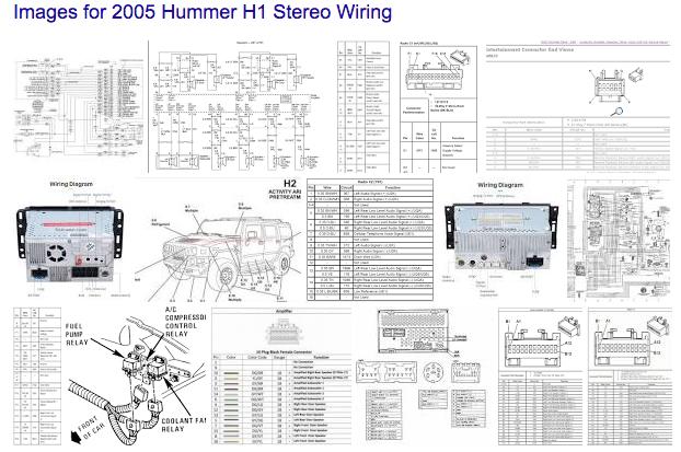 2005 Hummer H2 Radio Wiring